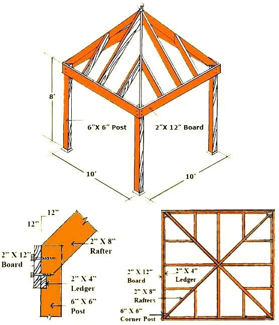 Схема простой четырехгранной