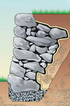 Как сделать подпорную стенку из камня