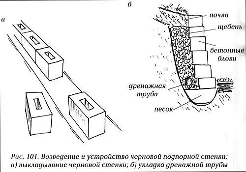 После отвердевания раствора нужно установить черновую подпорную стенку из бетонных блоков.  Её нужно потом облицевать...