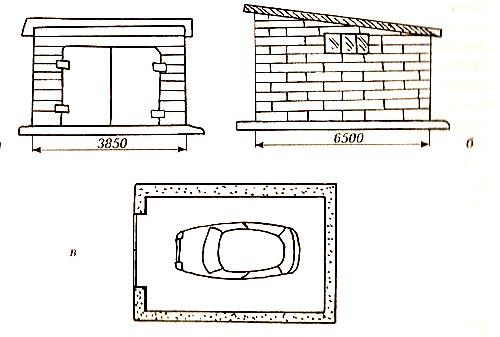 схема простого гаража