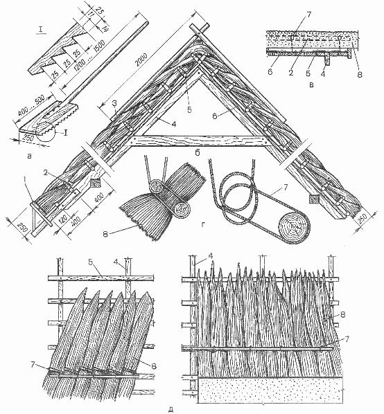 Как сделать солому для крыши 608