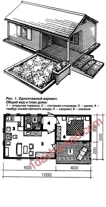 Одноэтажный бюджетный дачный домик