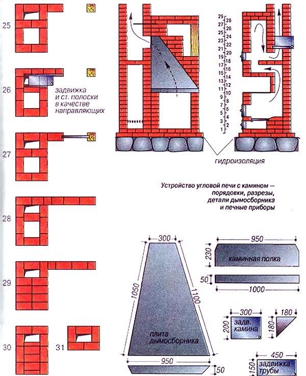 Камин на даче своими руками из кирпича чертежи 81