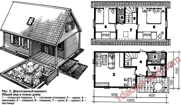 План дачного дома с мансардой