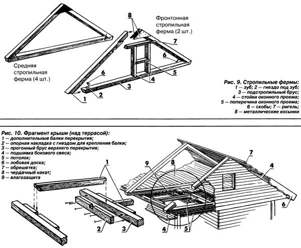 Схема монтажа крыши и стропил