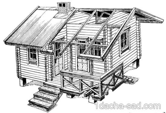 проект дачного дома из бруса (10)