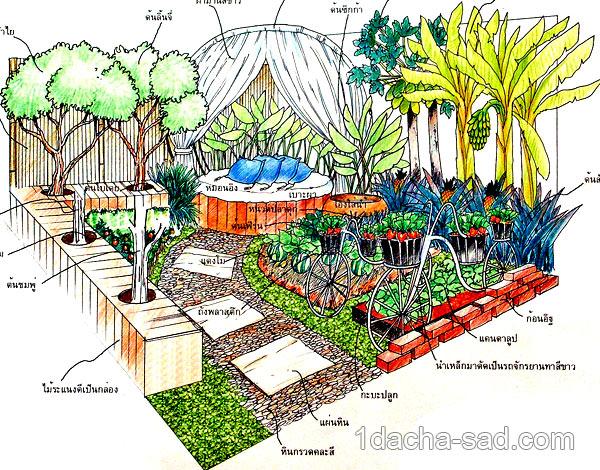 дизайн маленького двора (1)