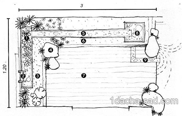 Дизайн ландшафтный частного дома фото
