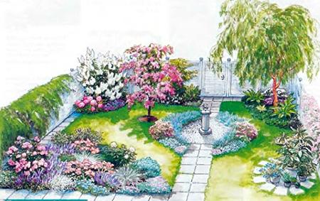 ландшафтный дизайн маленького садового участка 2