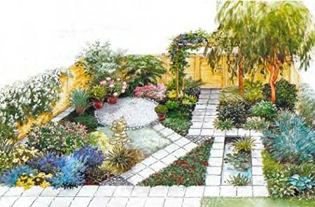 ландшафтный дизайн маленького садового участка 3