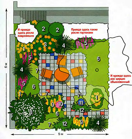 Вариант ландшафтного дизайна для маленького сада s2