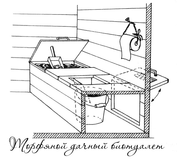 Сухой туалет пудр клозет