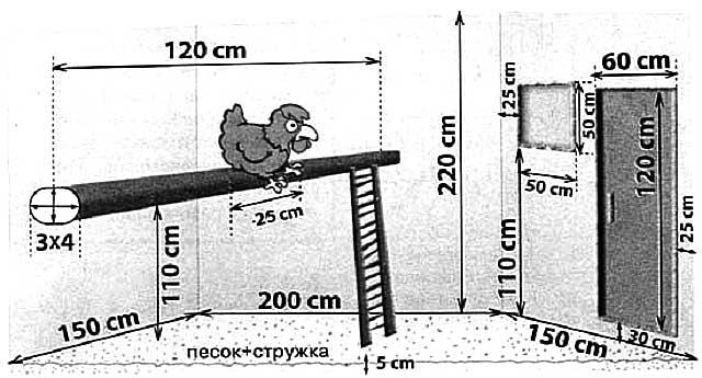 Схема курятника