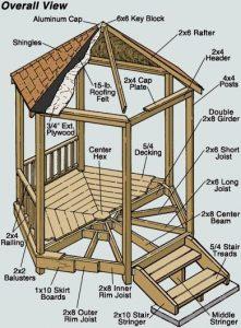 Схема шестигранной деревянной беседки