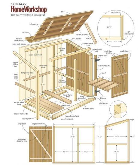 Пристройка к дому, идеи для строительства пристройки